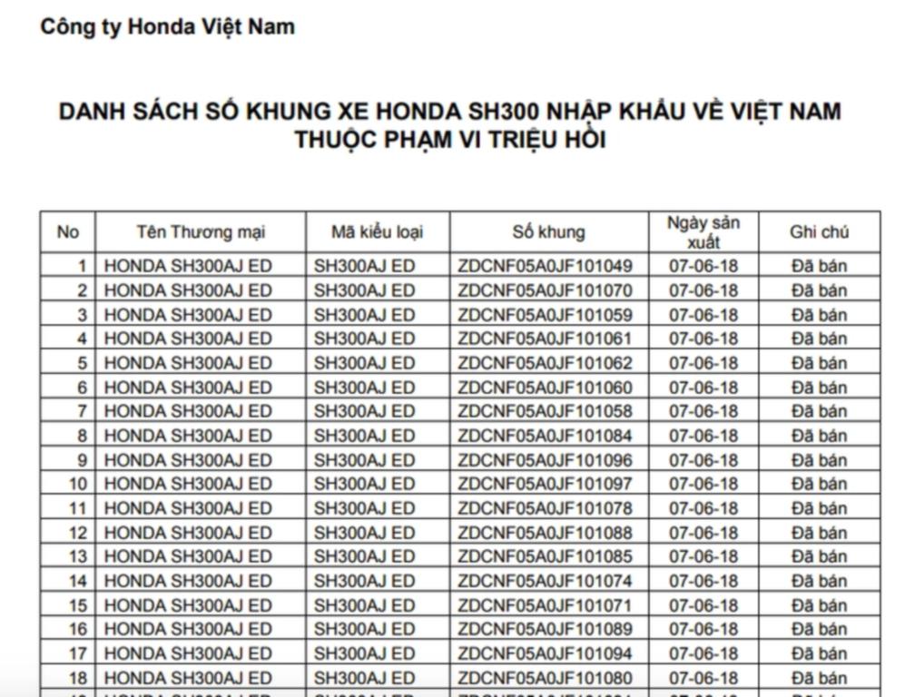 trieu-hoi-hon-1-300-xe-honda-sh300i-tai-viet-nam