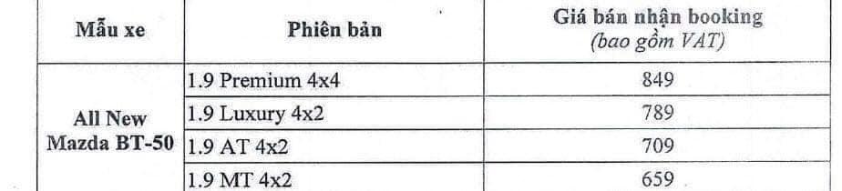 mazda-bt-50-the-he-moi-sap-ve-viet-nam-nhieu-phien-ban-la-gia-cao-nhat-hon-800-trieu-dong