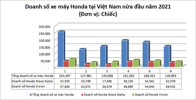 Honda Vision-Cafeauto-2