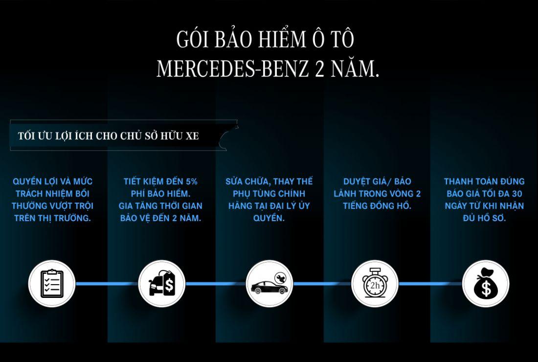 bao-hiem-o-to-co-them-goi-than-vo-thoi-han-2-nam-cho-cac-xe-mercedes-benz