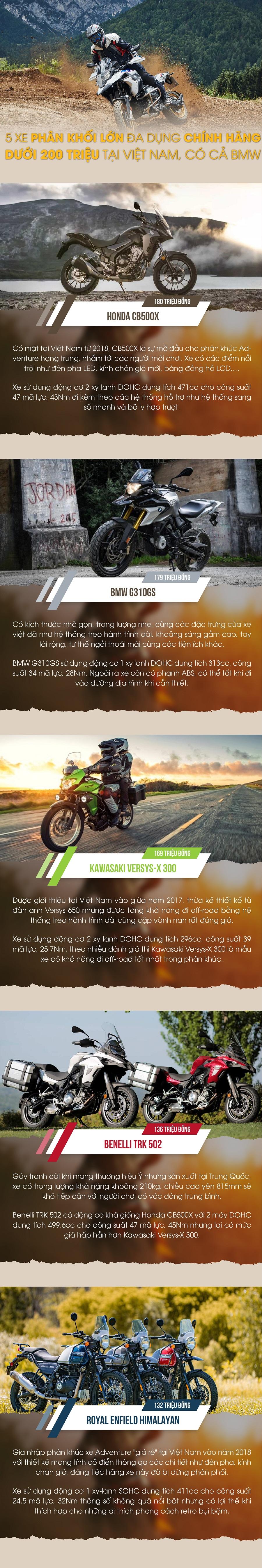 top-5-xe-phan-khoi-lon-da-dung-chinh-hang-duoi-200-trieu-tai-viet-nam-co-ca-bmw