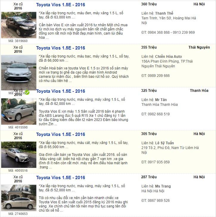 giá xe toyota vios 2016