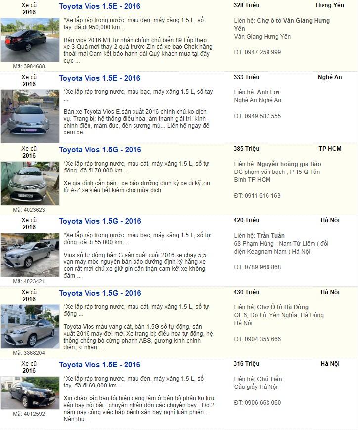 giá xe toyota vios cũ