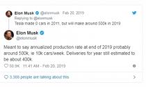 Ông chủ Tesla lại gặp rắc rối vì mạng xã hội
