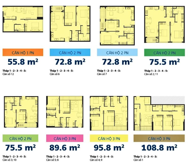 canho613 1427475950 Tổng quan và quy mô khu căn hộ The Sun Avenue