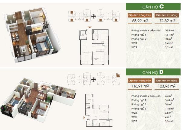 canhocdfivestargarden 1434728434 Tổng quan và quy mô khu căn hộ Five Star Garden