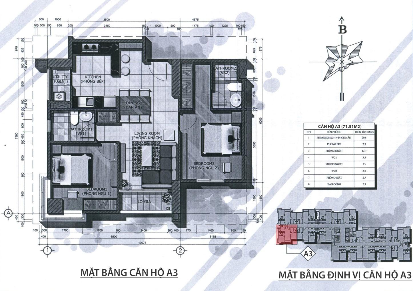 the avilacanho  1449919136 Tồng quan và quy mô khu căn hộ The Avila