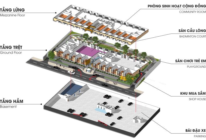 tienichnoikhu800x543 1463136821 Tổng quan và quy mô khu căn hộ Saigon Metro Park