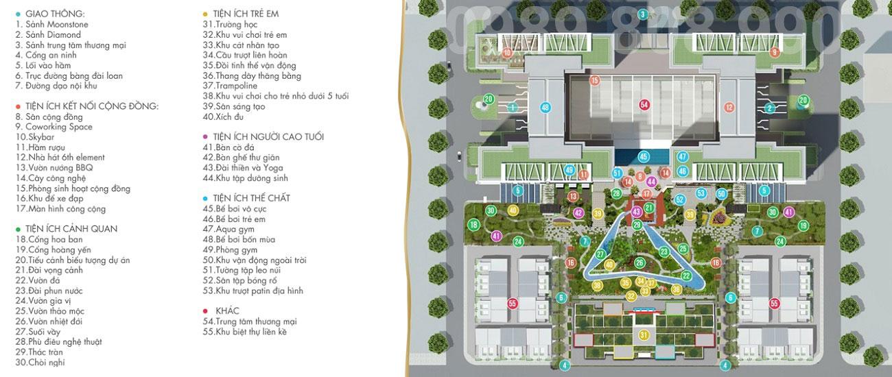 Mặt bằng tổng quan tiện ích nội khu tổ hợp dự án 6th Element