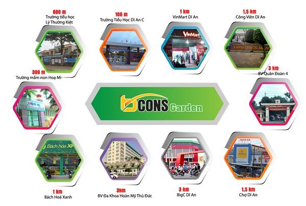 tiện ích ngoại khu dự án Bcons Garden