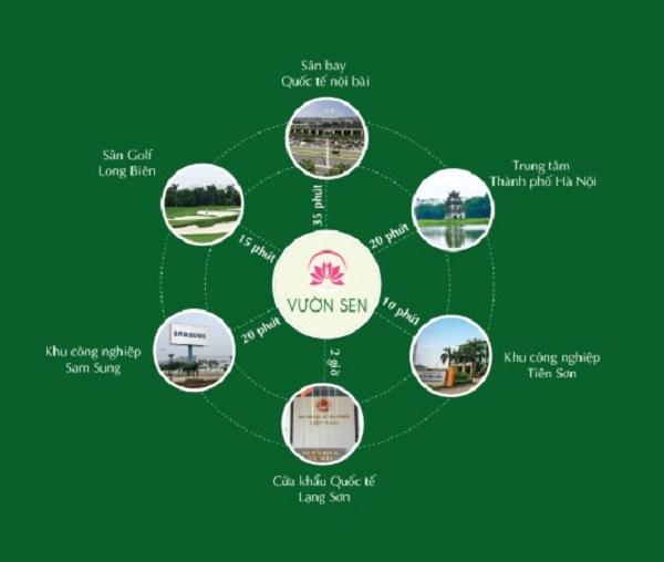 tiện ích ngoại khu dự án Khu đô thị Vườn Sen