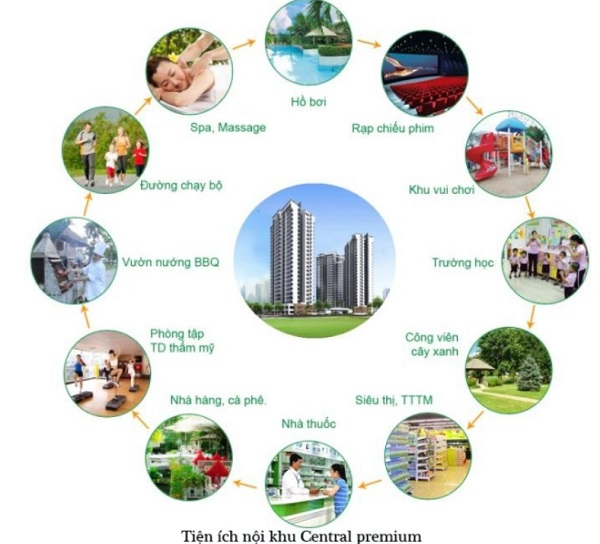 Tổ hợp căn hộ thương mại dịch vụ Central Premium Quận 8