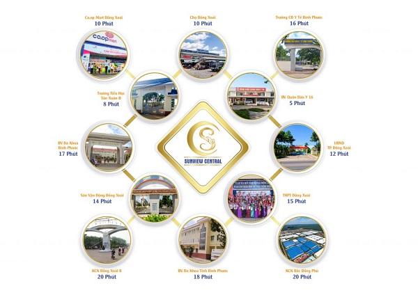 tiện ích ngoại khu dự án khu dân cư Sunview Central