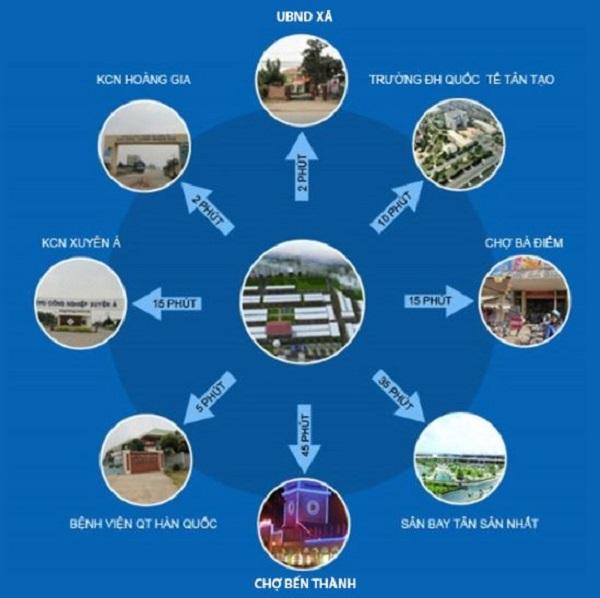 tiện ích ngoại khu dự án khu dân cư Viettin Eco Land Long An