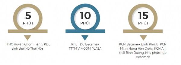 tiện ích ngoại khu dự án Hoàng Cát Center Bình Phước