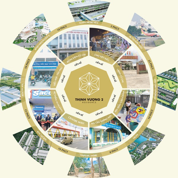 tiện ích ngoại khu dự án Thịnh Vượng 2 Residence