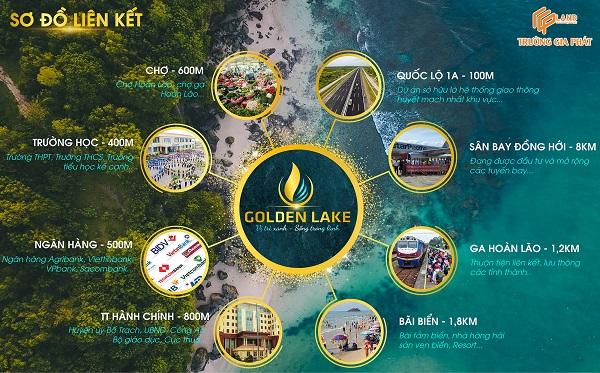 tiện ích ngoại khu dự án Golden Lake
