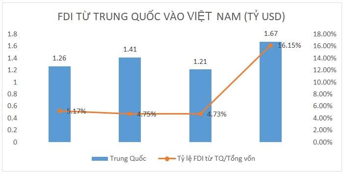 Từ Asanzo đến việc chênh lệch cân thương mại Việt – Mỹ Từ Asanzo đến việc chênh lệch cân thương mại Việt – Mỹ ktvn1 1561797139