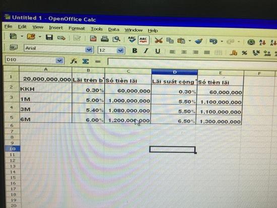 saiphamchungcu 2cafeland 1490101868 Vì sao chủ đầu tư chây ỳ không bàn giao phí và hồ sơ nhà chung cư?