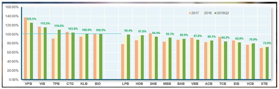 NHNN tung cú sút trời giáng vào ngân hàng, thị trường bất động sản siet bds2 1574433503