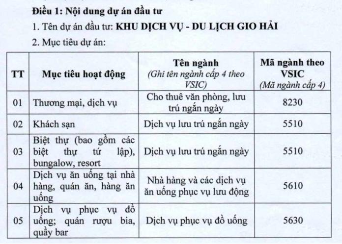 Quảng Trị: Tập đoàn T&T Group nhận chứng nhận đầu tư dự án hơn 1.600 tỷ ở Gio Hải