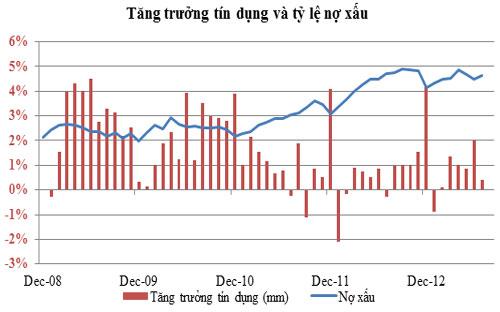 5 năm sau cơn lũ khủng hoảng: Nước ở Việt Nam rút chậm hơn? 10