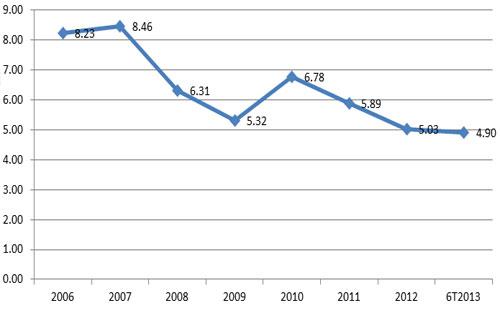 5 năm sau cơn lũ khủng hoảng: Nước ở Việt Nam rút chậm hơn? 1