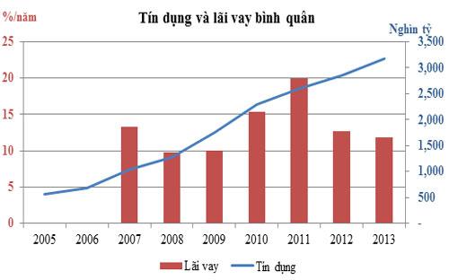 5 năm sau cơn lũ khủng hoảng: Nước ở Việt Nam rút chậm hơn? 3