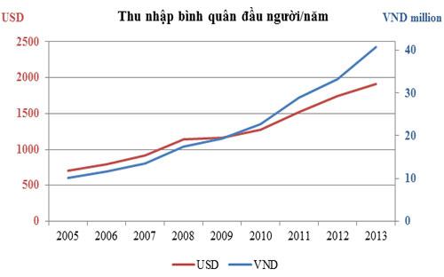 5 năm sau cơn lũ khủng hoảng: Nước ở Việt Nam rút chậm hơn? 6