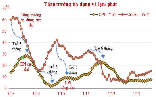 5 năm sau cơn lũ khủng hoảng: Nước ở Việt Nam rút chậm hơn? 7