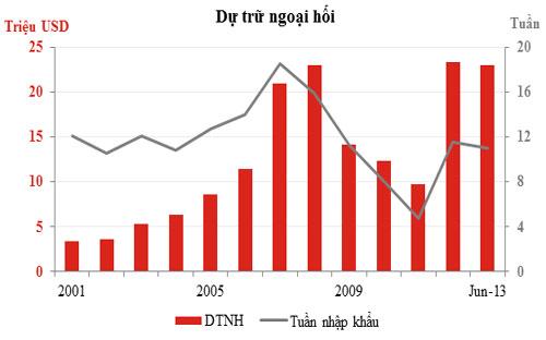 5 năm sau cơn lũ khủng hoảng: Nước ở Việt Nam rút chậm hơn? 8