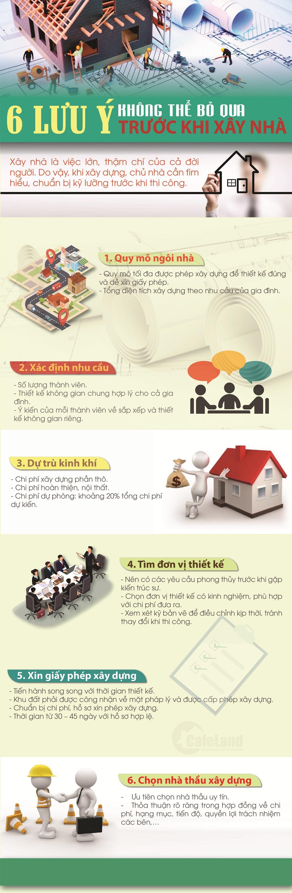 Infographic: 6 lưu ý không thể bỏ qua trước khi xây nhà
