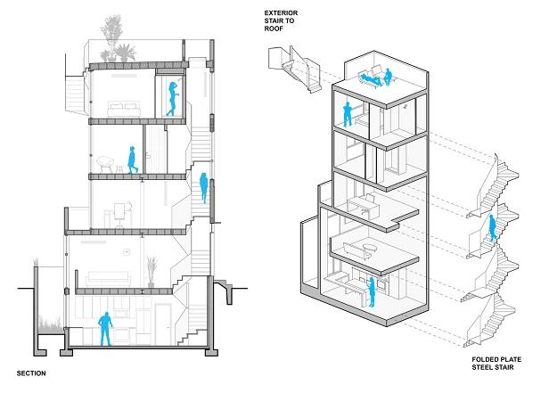 Ấn tượng căn nhà 5 tầng trên mảnh đất hơn 20m2