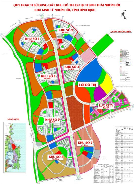 Quy hoạch sử dụng đất khu kinh tế Nhơn Hội
