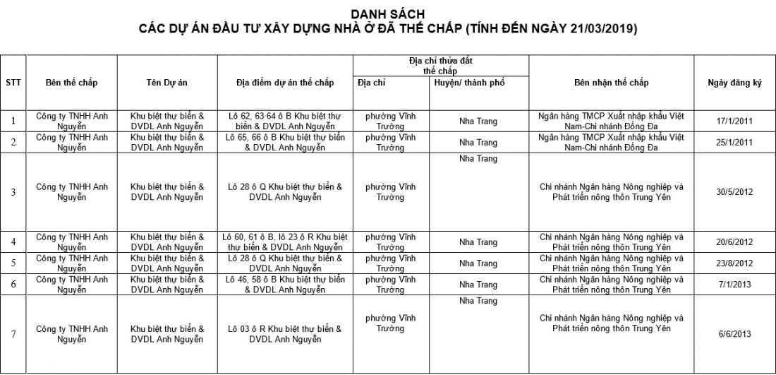 Thế chấp khu du lịch nghỉ dưỡng Anh Nguyễn Ocean Front Villas Nha Trang