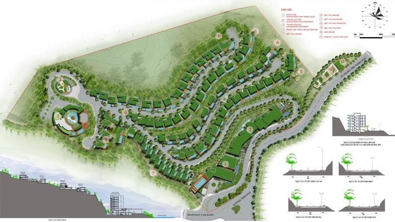 Mặt bằng tổng thể dự án khu du lịch nghỉ dưỡng Anh Nguyễn Ocean Front Villas Nha Trang