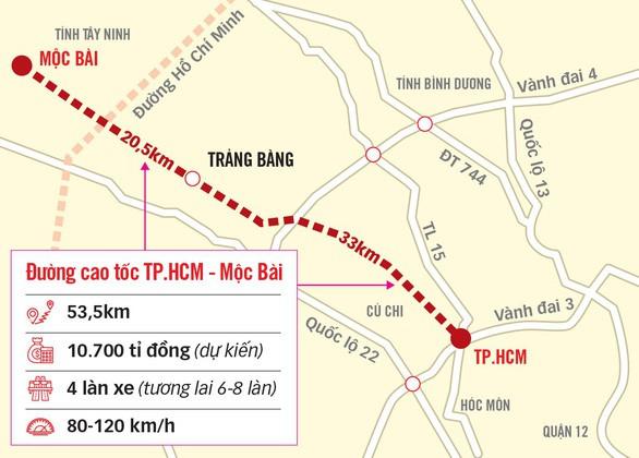 Cao tốc Mộc Bài - TP.HCM nằm trong nhóm ưu tiên 1 phát triển hạ tầng