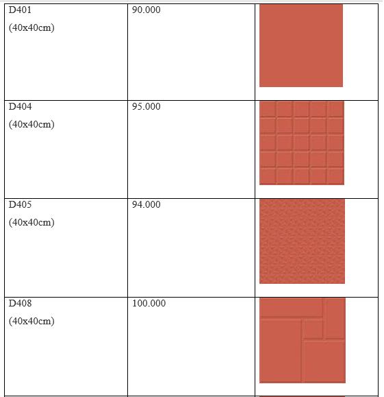 Bảng giá 4 loại gạch đỏ lát sân phổ biến hiện nay