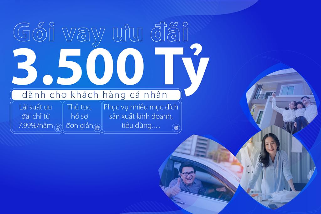 Ngân hàng Bản Việt tung gói vay ưu đãi 3.500 tỷ đồng dành cho khách hàng cá nhân