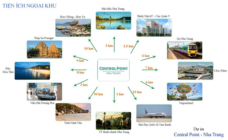 Đất nền Central Point Nha Trang