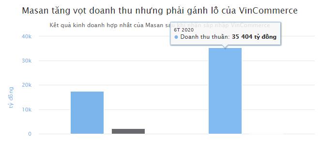 Đế chế đa ngành của các tỷ phú Việt Nam
