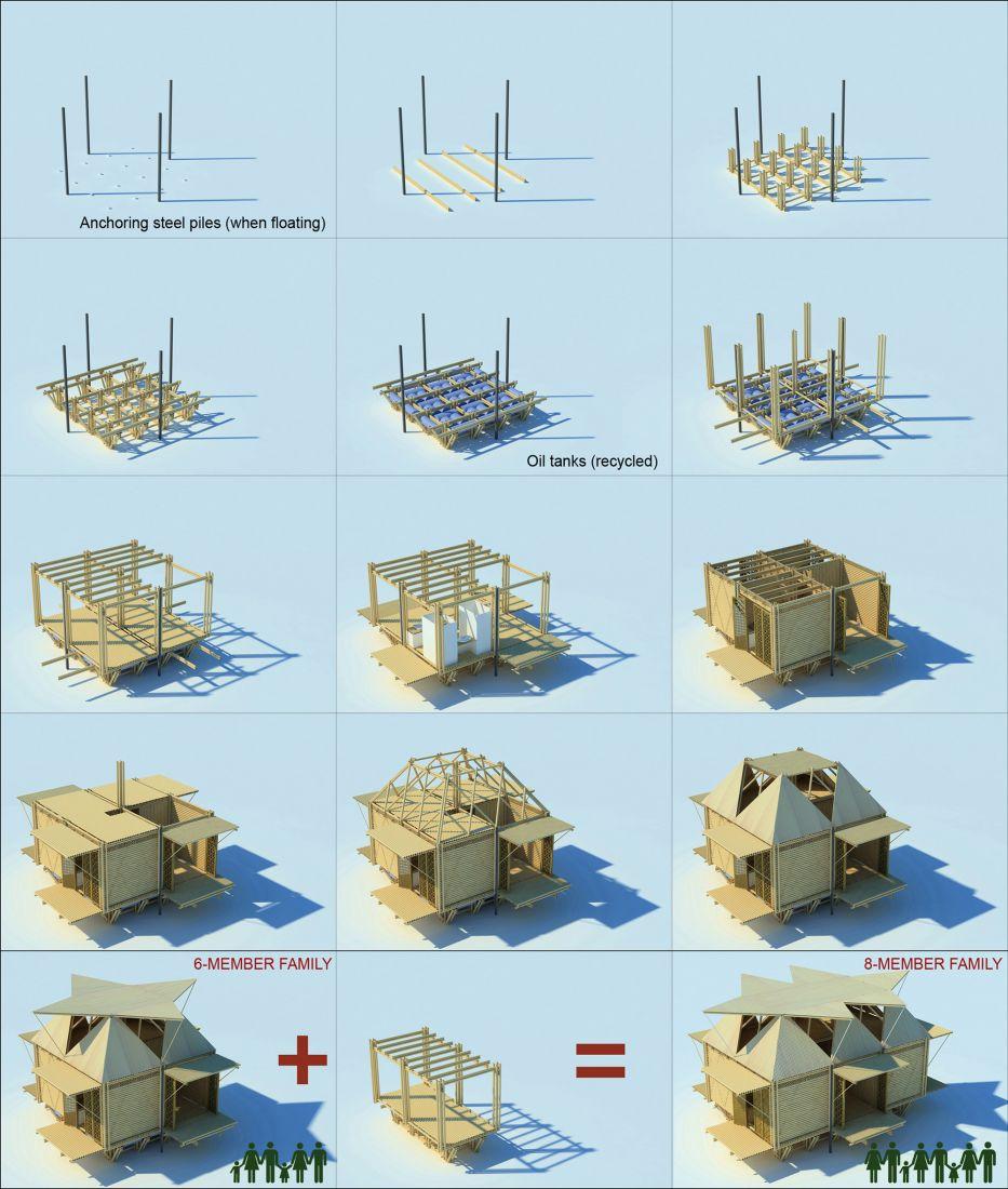 Những mô hình nhà chống lũ nổi tiếng thế giới