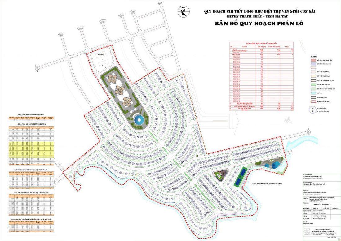 Dự án Phú Cát City Hà Nội