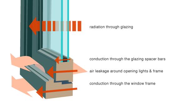 Xu hướng vật liệu làm thay đổi ngành xây dựng hiện đại