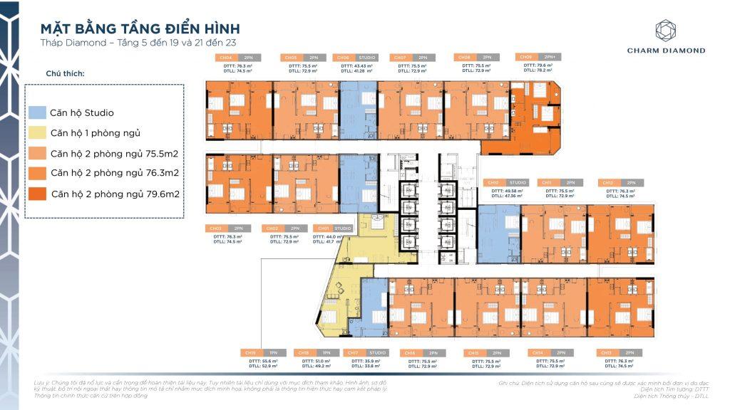 Tổ hợp căn hộ, nhà phố thương mại Charm Diamond Bình Dương