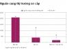 Nha Trang: Các dự án BĐS nghỉ dưỡng đang lan rộng về phía Tây