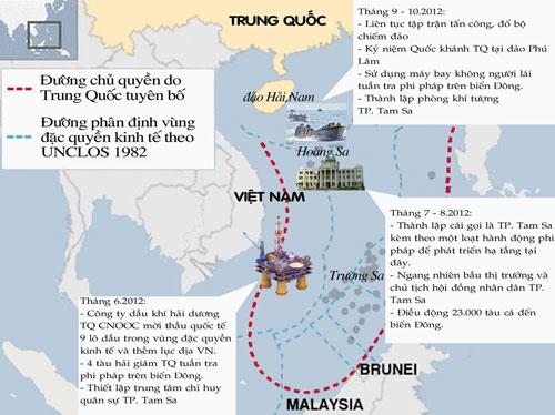 Trung Quốc liên tục có những hành động xâm phạm chủ quyền Việt Nam